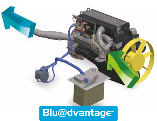 Bell ADTs Fuel Economy with Blue@Advantage